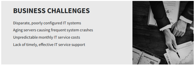 business challenges graphic